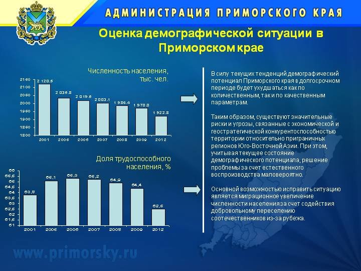 0002-002-Otsenka-demograficheskoj-situatsii-v-Primorskom-krae.jpg