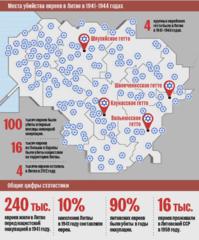 Холокост в Литве.