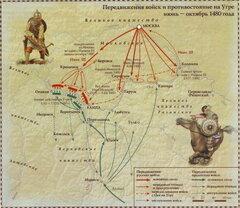 Схема передвижений войск и стояния на Угре 1480 года